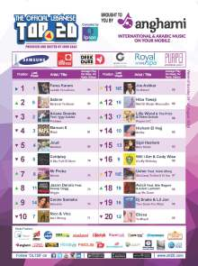 OLT20 - Combined Chart - Week of Sunday August 24 , 2013