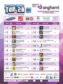 OLT20 - Combined Chart - Week of Sunday September 14th, 2014
