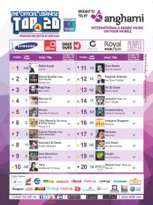 OLT20 - Combined Chart - Week of Sunday November 16th, 2014