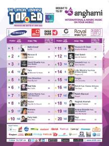 OLT20 - Combined Chart - Week of Sunday November 23rd, 2014